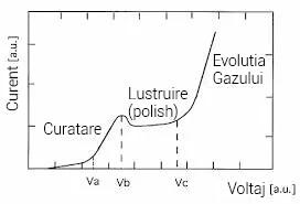 Lustruirea-otelului-inoxidabil-folosind-gama-clinox-de-la-nitty-gritty-figura9