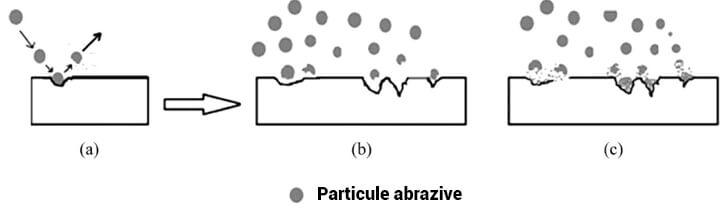 decaparea-mecanica-diferite-metode-de-curatare-sudura-inox-figura-3