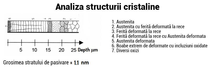 procesul-de-pasivare-a-otelului-inoxidabil-brindustry-group-figura6